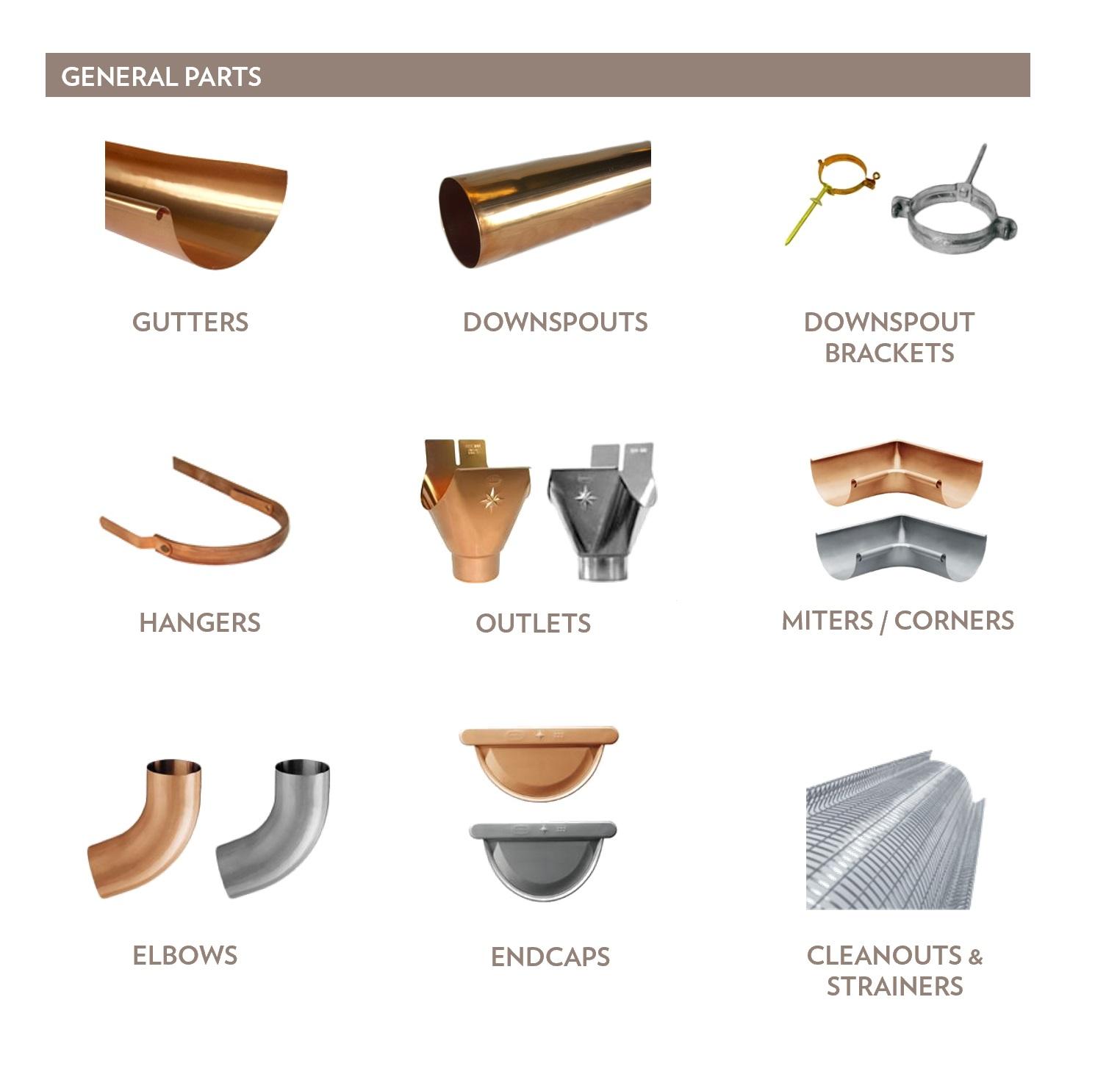 Rainwater Goods General Parts