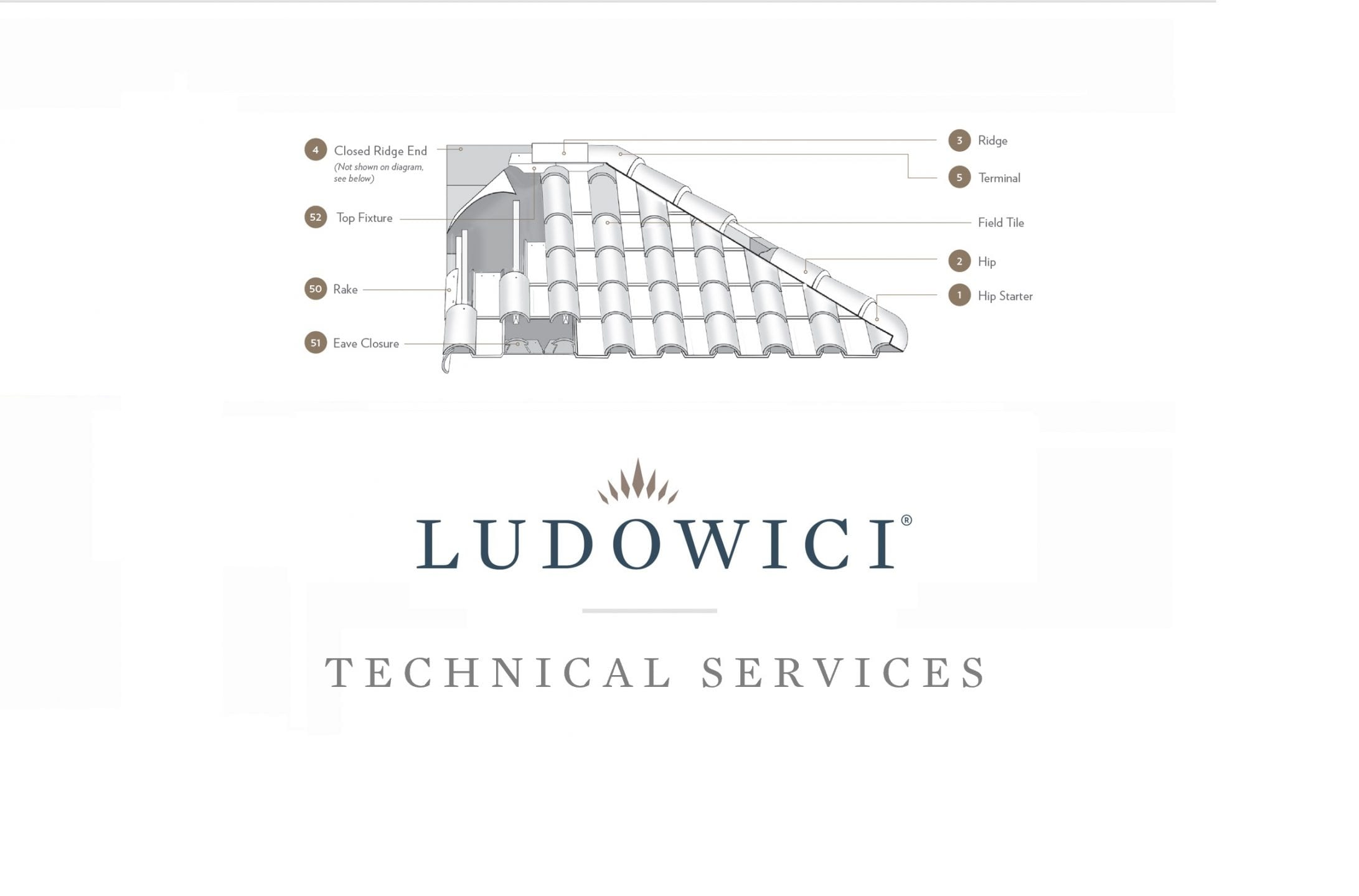 Ludowici Technical Services